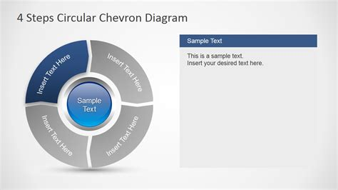 4 steps circular chevron powerpoint diagram slidemodel 4 steps circular chevron powerpoint diagram slidemodel