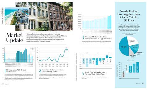 matrix design graphics vancouver infographics post themes miller samuel real estate
