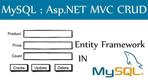 building first asp net mvc application with entity mysql in asp net mvc crud application using entity