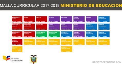 malla curricular 2016 2017 ecuador ministerio educacion malla curricular 2016 2017 ministerio de educacion ecuador