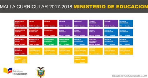 la nueva maya curricular 2016 venezuela malla curricular 2018 2019 ministerio de educaci 243 n mineduc