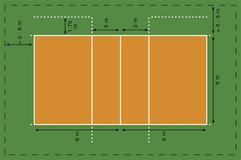 backyard volleyball court dimensions how to build a volleyball court in your backyard tsm