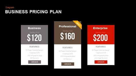 keynote business plan template business pricing plan powerpoint and keynote template