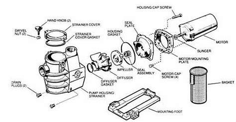 Der Motor Wiring Diagram