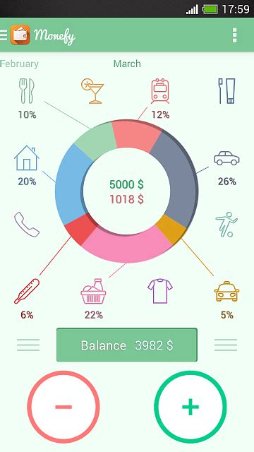 Easy Money Application Android Apps For Personal Expense Tracking Mobile