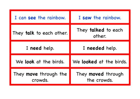 teaching ks1 past tense past and present tense small activity by flissiti