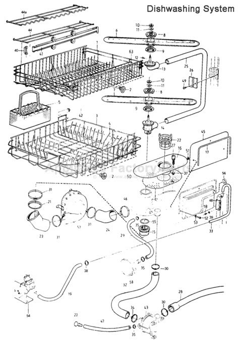 asko dishwasher parts diagram parts for 1402 asko dishwashers