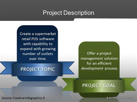 Powerpoint Project Proposal Slides Design Makeover Project Presentation Template Ppt
