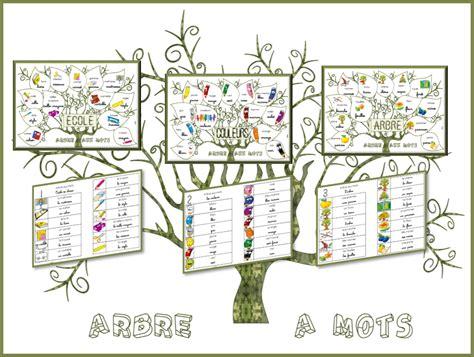 Ipot 194 Me T 194 Me Vocabulaire Lexique De Mots L Arbre