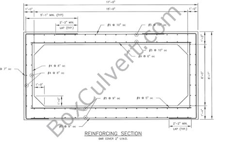 design criteria for box culvert boxculvert com best practices for design precast