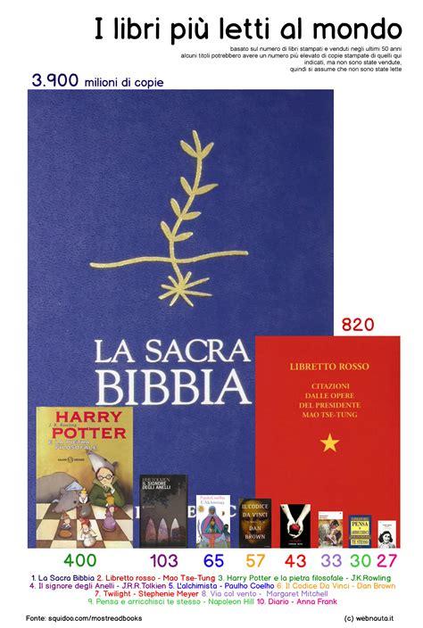 libri letti i libri pi 249 letti al mondo webnauta