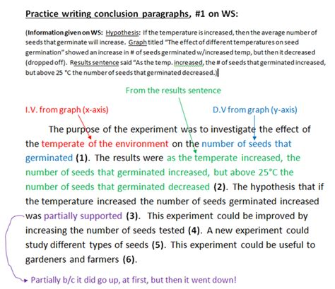 Writing Conclusion Paragraphs In A Science Lab Report Science Lab Conclusion Template