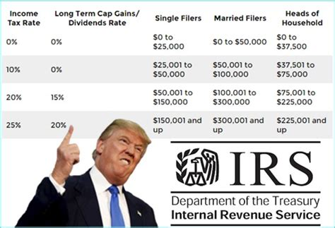 trump tax reform here s why donald trump tap dances on taxes akiit com