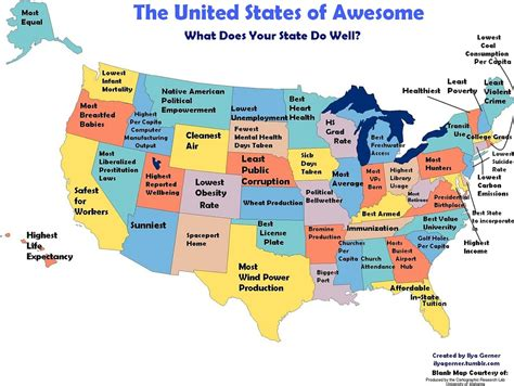 best state for what every state in america is best at and worst at