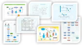 Online Drafting Program Free process flowchart draw process flow diagrams by starting