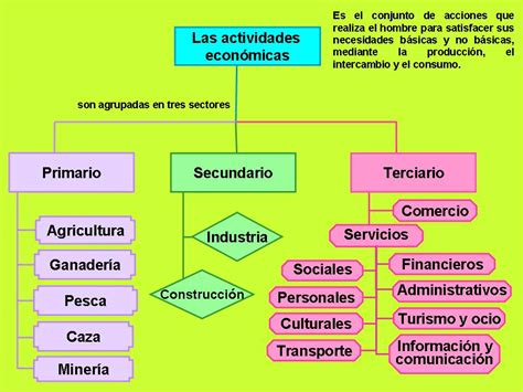 clae clasificador de actividades economicas archives blog del profe jaime mayo 2011