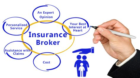Auto Insurance Broker by Five Reasons To Use An Insurance Broker When Looking For