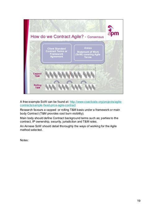 apms contract template agile contracting apm contracts and procurement sig july