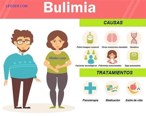 tipos de bulimia causas de la bulimia consecuencias de la bulimia nerviosa s 237 ntomas causas tratamiento