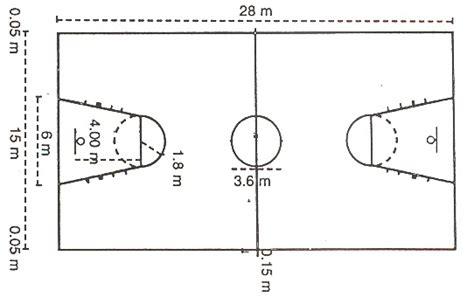 superficie del co de juego debe ser de color claro view image baloncesto ubeda regla n 186 2 instalaciones y equipo