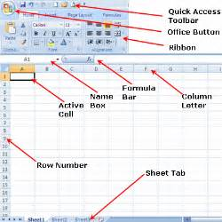 Parts Of An Excel Spreadsheet Parts Of The Excel 2007 Screen