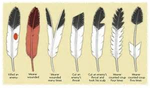 feather color meanings feather meaning order of the arrow regalia ideas