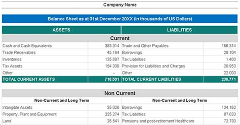 Consolidated Balance Sheet Template by Income Statement Template With Profit And Loss Report Exle