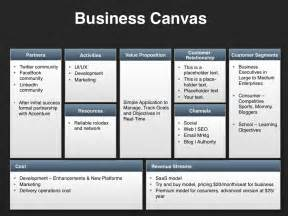 Business Plan Canvas Template Investor Presentation Template Download At Four Quadrant