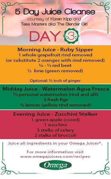 Juice With Drew 5 Day Detox by The World S Catalog Of Ideas