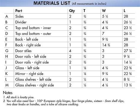 List Of Cabinet by Medicine Cabinet Medicine Cabinet Supply List Real Simple