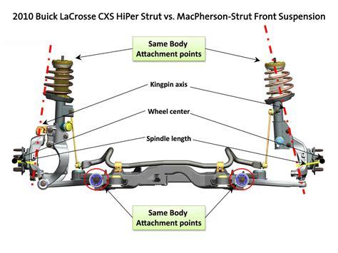 buick lacrosse cxs  hiper strut front suspension