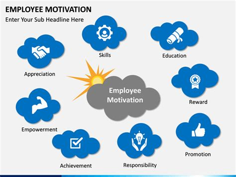 ppt templates for motivation free download employee motivation powerpoint template sketchbubble