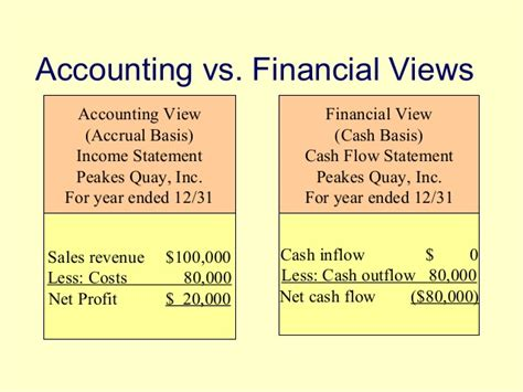 Finance Vs Accounting Mba by Principles Of Managerial Finance