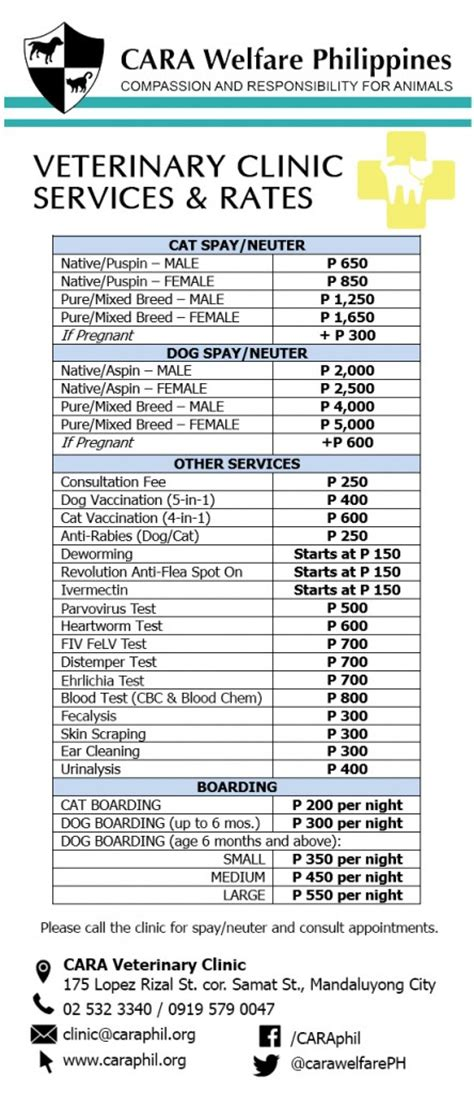 welfare philippines  clinic services rates