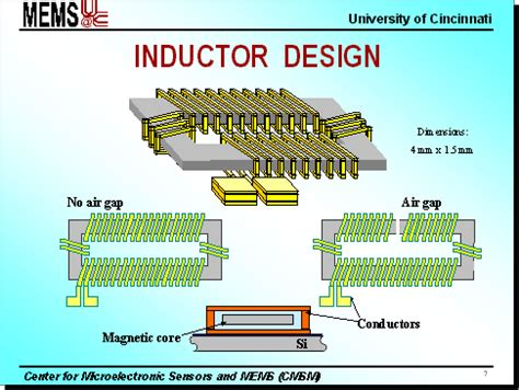 planar inductor design for high power applications mems uc microsystems microsensors research microfabricated toroidal type planar inductor
