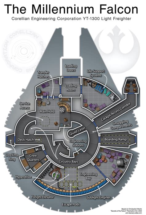 millenium falcon deck plans just joep august 2011