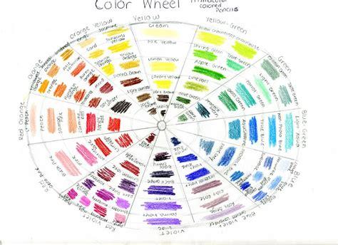 prismacolor pencil color wheel prismacolor colorwheel by roarmrdinosaur on deviantart