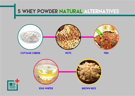protein types what is whey protein its health benefits side effects