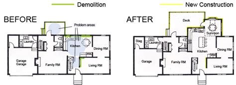 kitchen addition floor plans additions remodeling by irene designs bathroom