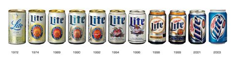miller lite vs coors light kicking off 2014 with the original lite can millercoors blog