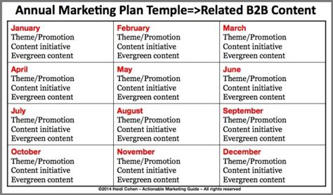 How To Make Your B2b Content Stand Out From The Crowd Heidi Cohen Yearly Marketing Plan Template