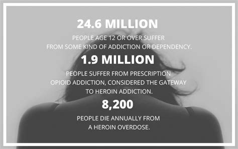 Facts About Methadone Detox by 6 Opioid Addiction Facts Segal Trials Segal Institute