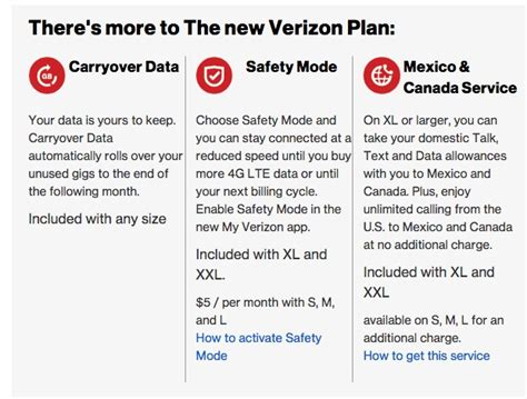 verizon wireless data plans might become more like t