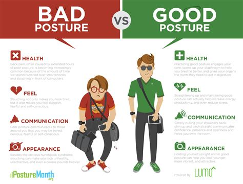 the ultimate exercises to improve posture simple and effective