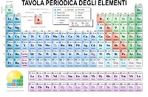 tavola periodica dettagliata materiali stabili per il enig tavola