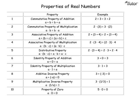 characteristics of pattern in math zero property of multiplication worksheet associative