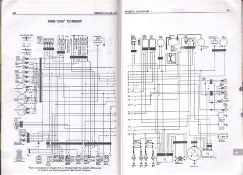 index  imagesthumbd  honda cbrf wiring