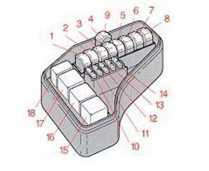 volvo  mk  generation  fuse box diagram auto genius