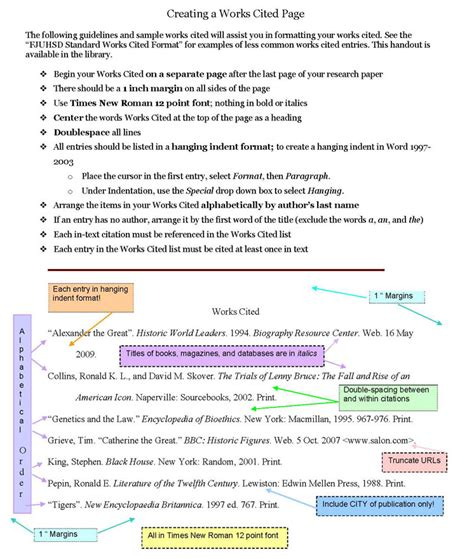 Mla Works Cited Essay by Mla Citation Diana Hacker In Text Essay On Helping A Friend Personal Statement For Scholarship