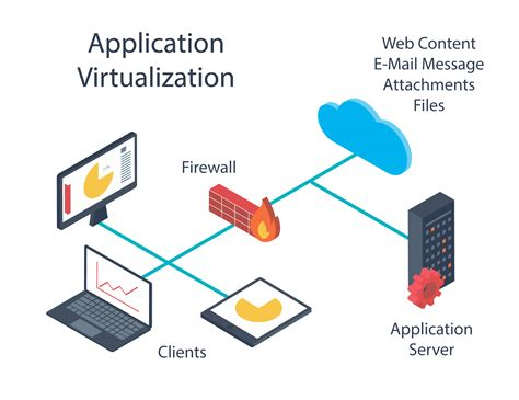 design application eu appdelivery solutions application virtualization